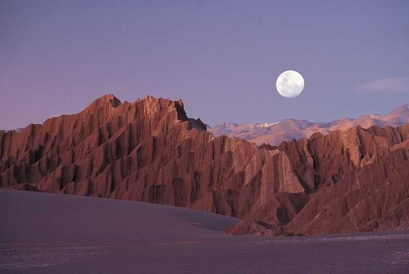 Diferença de fuso horário mês por mês em San Pedro de Atacama